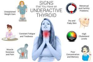 dijeta za hipotireoidizam